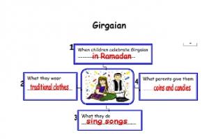 تقرير Girgaian لغة إنجليزية للصف الرابع