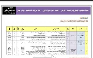 اختبار تجريبي غير محلول لغة عربية للصف الثامن إعداد إيمان علي