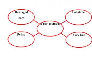 تقرير A car accident لغة إنجليزية للصف السادس