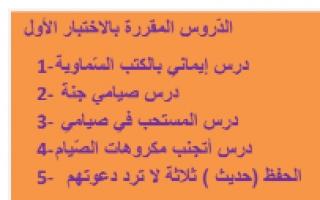 ملخص الوحدة الاولى اسلامية للصف الرابع الفصل الاول اعداد احمد ابو نصر