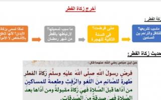 تقرير إسلامية للصف الثامن أخرج زكاة الفطر