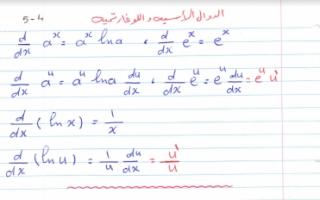 مذكرة الدوال الأسية واللوغاريتمية رياضيات للصف الثاني عشر علمي الفصل الثاني