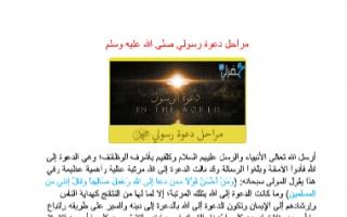 تقرير اسلامية سابع مراحل دعوة الرسول صلى الله عليه وسلم