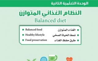 حل وحدة النظام الغذائي المتوازن علوم الصف التاسع