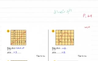 حل الوحدة الاولى الاتصال رياضيات للصف الثاني عشر