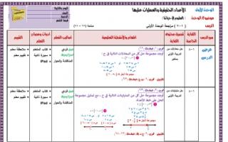 مراجعة الوحدة الاولى رياضيات للصف التاسع