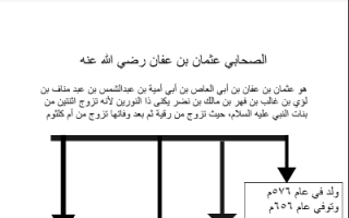 تقرير إسلامية عثمان بن عفان للصف الثاني عشر