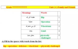 أوراق عمل الوحدة الأولى انجليزي للصف السابع الفصل الأول إعداد أ.خالد الظفيري