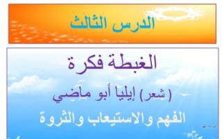بوربوينت الغبطة فكرة لغة عربية للصف الثاني عشر الفصل الثاني