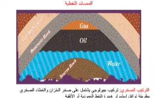 تقرير جيولوجيا للصف الحادي عشر المصائد النفطية