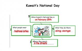تقرير Kuwait لغة إنجليزية للصف الرابع
