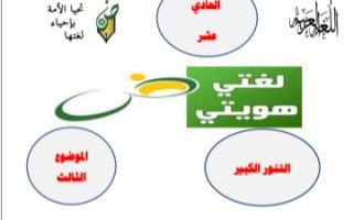 مذكرة التنور الكبير عربي للصف الحادي عشر الفصل الثاني إعداد أ.محمد قاعود الشربيني