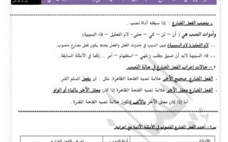 النحو المقرر تعميق نصب الفعل المضارع للصف السابع لغة عربية اعداد إيمان علي الفصل الثاني