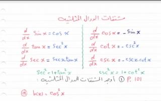 حل الوحدة الثانية الاشتقاق الجزء 3 رياضيات للصف الثاني عشر