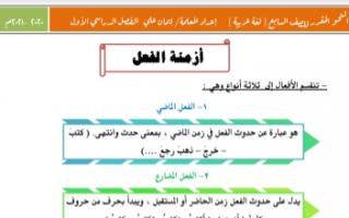مذكرة نحو عربي للصف السابع الفصل الأول إعداد أ.إيمان علي