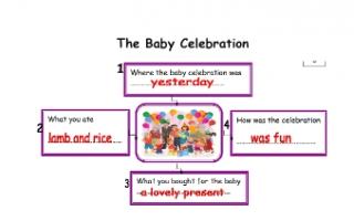 تقرير The Baby Celebration لغة إنجليزية للصف الرابع