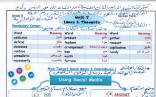 تشجيرات مترجمة انجليزي للصف الثامن إعداد دلال المطيري
