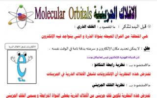 ملخص كيمياء للصف الحادي عشر الفصل الاول