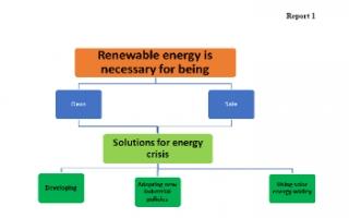 تقرير انجليزي للصف العاشر الطاقة المتجددة