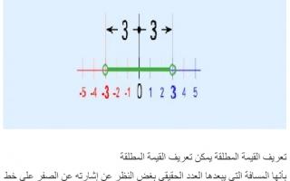 تقرير رياضيات خواص القيمة المطلقة للصف التاسع