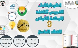 انفوجرافيك الوحدة الاولى تربية اسلامية للصف التاسع اعداد ريم العنزي