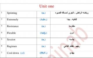 مذكرة تدريبات انجليزي للوحدتين الاولى والثانية للصف الثامن للمعلمة زينب عبدالرحمن