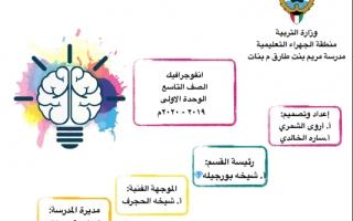 انفوجرافيك الوحدة الاولى اسلامية للصف التاسع الفصل الاول اعداد اروى الشمري وسارة الخالدي