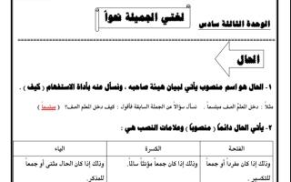 استخدام الحال لغة عربية للصف السادس الفصل الثاني اعداد ايمان علي