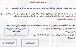 تقرير اسلامية عاشر النبي موسى عليه الصلاة والسلام