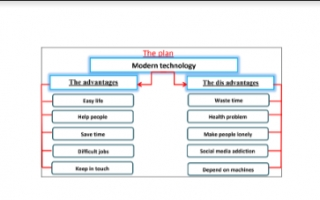 تقرير انجليزي للصف التاسع Modern technology