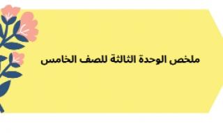 ملخص الوحدة الثالثة لمادة التربية الإسلامية للصف الخامس الفصل الأول
