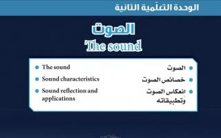 حل وحدة الصوت علوم الصف التاسع