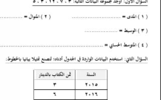 ورقة عمل تقويمية للوحدة الأولى رياضيات للصف السادس