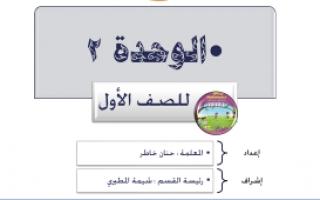 أوراق عمل الوحدة الثانية رياضيات للصف الاول للمعلمة حنان خاطر 2018 2019