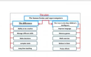 تقرير انجليزي للصف التاسع The human brains and supercomputers