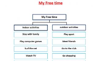 تقريرMy Free time لغة انجليزية للصف السابع الفصل الأول