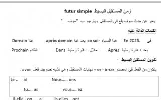 زمن المستقبل البسيط فرنسي للصف الثاني عشر أدبي الفصل الثاني إعداد أ.شعبان