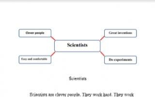 تقرير انجليزي للصف السادس Scientists