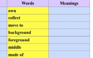 كلمات الانجليزي المقررة للوحدات 1 6 بدون ترجمة للصف السادس
