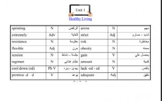 قواعد انجليزي Unit 1.2 للصف الثامن اعداد خالد سليم