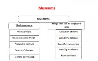 تقرير انجليزي Museums للصف الثامن