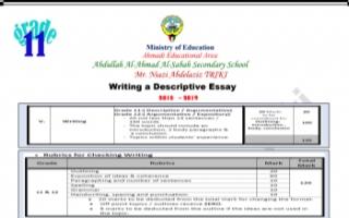 مواضيع تعبير انجليزي للصف الحادي عشر الفصل الأول ثانوية عبدالله الأحمد الصباح