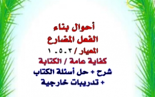 أحوال بناء الفعل المضارع لغة عربية للصف الثامن للمعلمة هيام البيلي