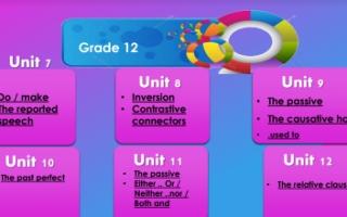 ملفات تفاعلية للقواعد انجليزي للصف الثاني عشر الفصل الثاني
