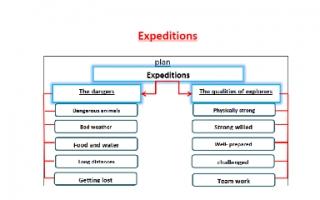 تقرير انجليزي Expeditions للصف التاسع