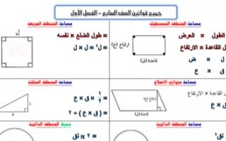مذكرة قوانين رياضيات للصف السابع الفصل الأول مدرسة طارق السيد رجب