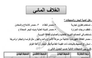 مذكرة جغرافيا للصف الحادي عشر أدبي الفصل الثاني ثانوية سلمان الفارسي