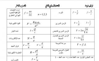 ملخص قوانين الفيزياء للصف العاشر الفصل الثاني