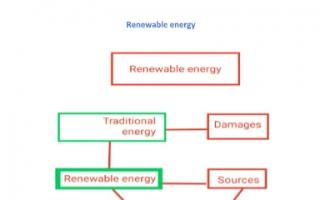 تقرير انجليزي عاشر الطاقة المتجددة