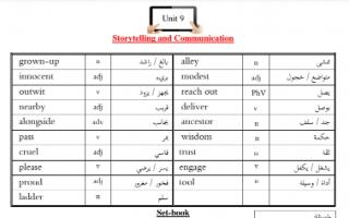 مذكرة انجليزي unit 9 للصف الثامن اعداد خالد سليم